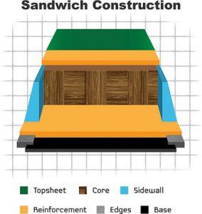 sci-artigianali-costruzione