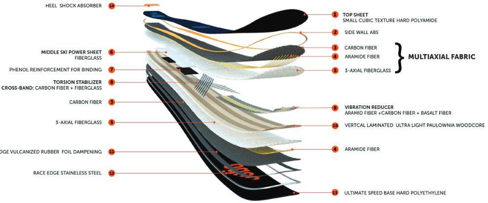 fibre-carbonio-sci-snowboard-alpinismo-1